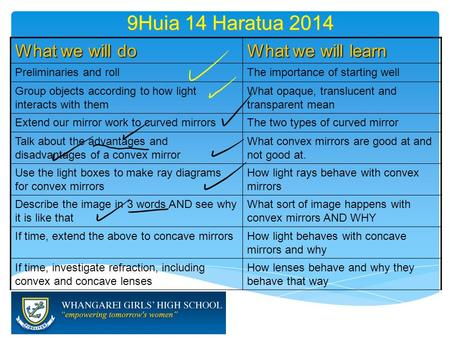 9Huia 14 Haratua 2014 What we will do What we will learn Preliminaries and rollThe importance of starting well Group objects according to how light interacts.