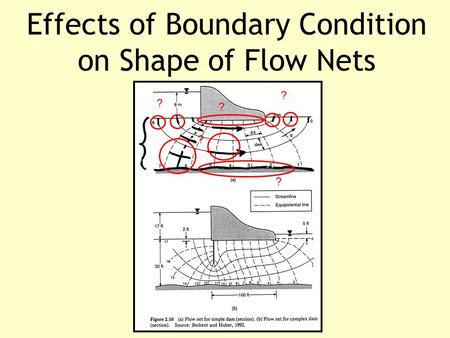 Effects of Boundary Condition on Shape of Flow Nets