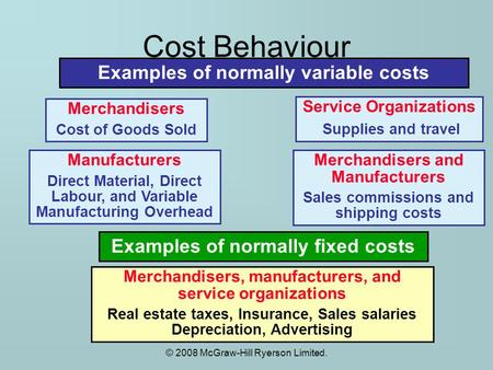 © 2008 McGraw-Hill Ryerson Limited. Cost Behaviour Merchandisers Cost of Goods Sold Manufacturers Direct Material, Direct Labour, and Variable Manufacturing.