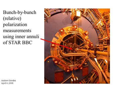 Bunch-by-bunch (relative) polarization measurements using inner annuli of STAR BBC Andrew Gordon April 4, 2008.