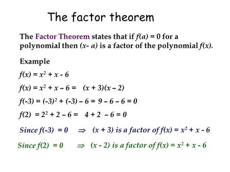 The factor theorem The Factor Theorem states that if f(a) = 0 for a polynomial then (x- a) is a factor of the polynomial f(x). Example f(x) = x 2 + x -