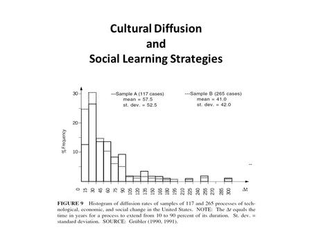 Cultural Diffusion and Social Learning Strategies.