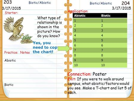 Starter: 3/17/2015 203 204 3/17/2015 Application: Connection: Poster Exit: If you were to walk around campus, what abiotic/factors would you see. Make.