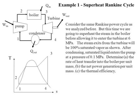 Example 1 - Superheat Rankine Cycle