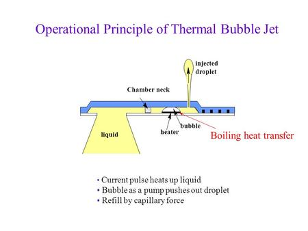 Operational Principle of Thermal Bubble Jet injected droplet heater bubble Chamber neck liquid Current pulse heats up liquid Bubble as a pump pushes out.