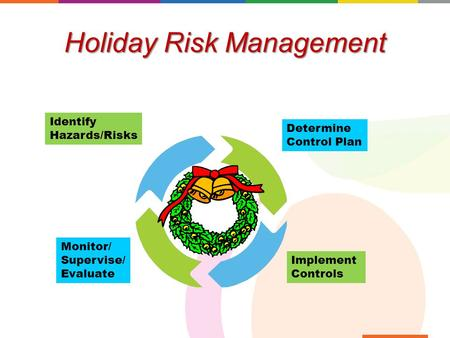 Holiday Risk Management Identify Hazards/Risks Determine Control Plan Implement Controls Monitor/ Supervise/ Evaluate.