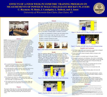 EFFECTS OF A FOUR WEEK PLYOMETRIC TRAINING PROGRAM ON MEASUREMENTS OF POWER IN MALE COLLEGIATE HOCKEY PLAYERS C. Reyment, M. Bonis, J. Lundquist, L. Dalleck,