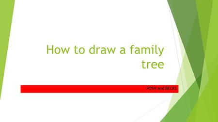 How to draw a family tree POSH and BECKS. David Beckham Born 2 May 1975- = means married Victoria Adams Born 17 Apr 1974- David Beckham = Victoria Adams.