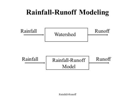 Rainfall-Runoff Modeling