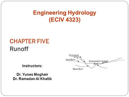 Engineering Hydrology (ECIV 4323)