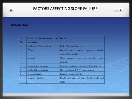 FACTORS AFFECTING SLOPE FAILURE Introduction Sr. No Name of the parameters and properties Details 1Geological DiscontinuitiesFault, Joint, bedding plane,