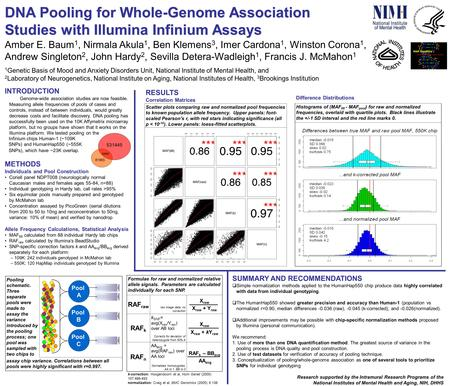 INTRODUCTION Genome-wide association studies are now feasible. Measuring allele frequencies of pools of cases and controls, instead of between individuals,