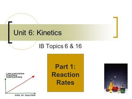 Learn Ib Chemistry