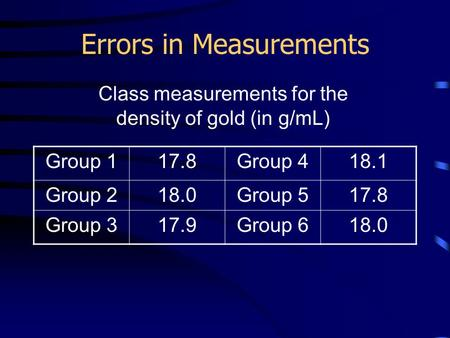 Errors in Measurements Class measurements for the density of gold (in g/mL) Group 117.8Group 418.1 Group 218.0Group 517.8 Group 317.9Group 618.0.