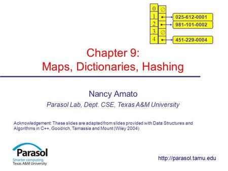 Chapter 9: Maps, Dictionaries, Hashing Nancy Amato Parasol Lab, Dept. CSE, Texas A&M University Acknowledgement: These slides are adapted from slides provided.