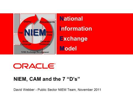 "NIEM, CAM and the 7 ""D's"" David Webber - Public Sector NIEM Team, November 2011 NIEM Test Model Data Deploy Requirements Build Exchange Generate Dictionary."