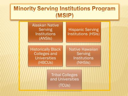 HISPANIC SERVING INSTITUTIONS (HSIs) Hispanics constitute a minimum of 25% of total undergraduate full-time equivalent enrollment at accredited institutions,