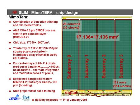  SLIM - MimoTERA – chip design MimoTera:  AMS CUA 0.6 µm CMOS process with 14 µm epitaxial layer – (MIMOSA V),  Chip size: 17350×19607µm 2,  delivery.