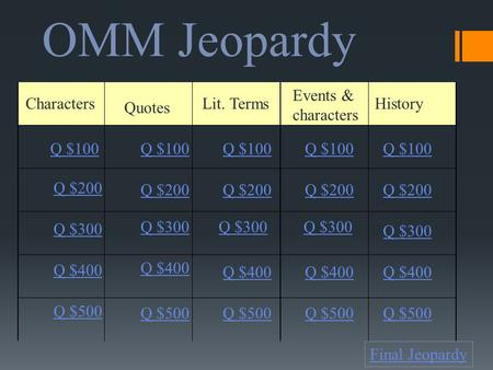OMM Jeopardy Characters Quotes Lit. Terms Events & characters History Q $100 Q $200 Q $300 Q $400 Q $500 Q $100 Q $200 Q $300 Q $400 Q $500 Final Jeopardy.