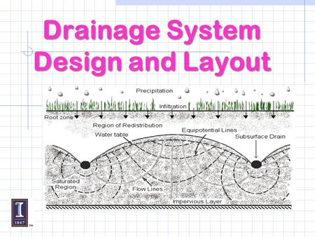 Drainage System Design and Layout. Design Process Flowchart Background Information (Soils, Topo, Crops) Confirm Outlet Drainage Needed Select DC, Spacing.