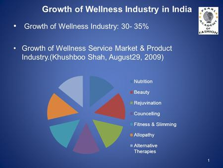 Growth of Wellness Industry in India Growth of Wellness Industry: 30- 35% Growth of Wellness Service Market & Product Industry.(Khushboo Shah, August29,