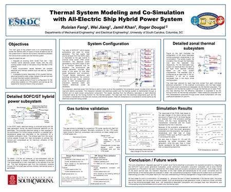 Thermal System Modeling and Co-Simulation with All-Electric Ship Hybrid Power System with All-Electric Ship Hybrid Power System Ruixian Fang 1, Wei Jiang.