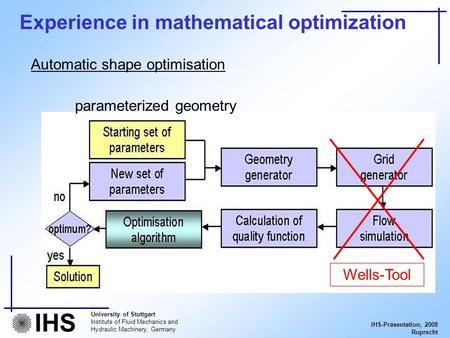 IHS-Präsentation, 2008 Ruprecht University of Stuttgart Institute of Fluid Mechanics and Hydraulic Machinery, Germany IHS Experience in mathematical optimization.