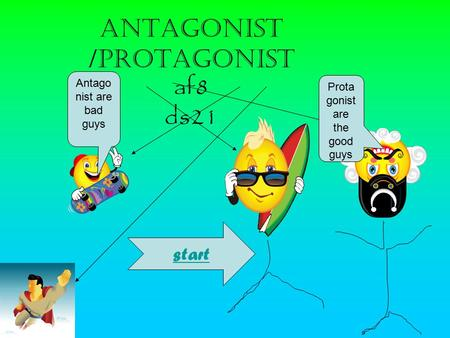 Antagonist /protagonist af8 ds21 Antago nist are bad guys Prota gonist are the good guys start.