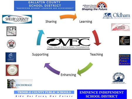 Learning Teaching Enhancing Supporting Sharing. Agenda  Student Growth  Alignment  Student Growth Revisited.