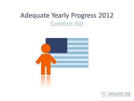 Adequate Yearly Progress 2012 Comfort ISD. Measures Evaluated Reading/ELA – Percent of students (Grades 3-8 and 10) who are Proficient in Reading/ELA.