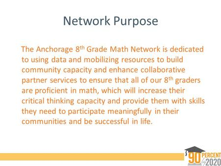 Network Purpose The Anchorage 8 th Grade Math Network is dedicated to using data and mobilizing resources to build community capacity and enhance collaborative.