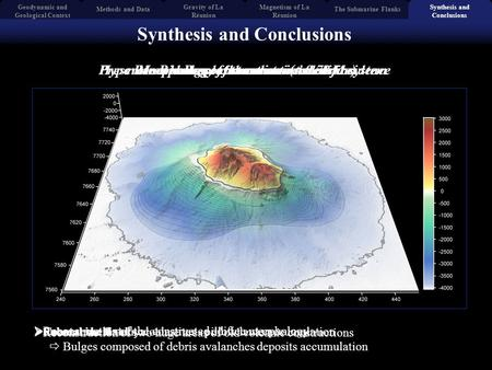Magnetism of La Réunion Gravity of La Réunion Synthesis and Conclusions Geodynamic and Geological Context Methods and Data Hypovolcanic complexes and associated.