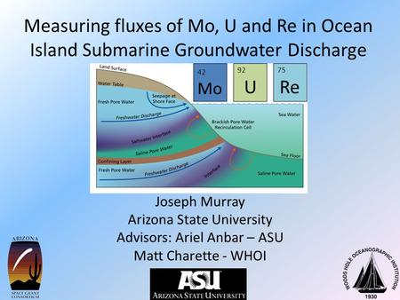 Measuring fluxes of Mo, U and Re in Ocean Island Submarine Groundwater Discharge Joseph Murray Arizona State University Advisors: Ariel Anbar – ASU Matt.