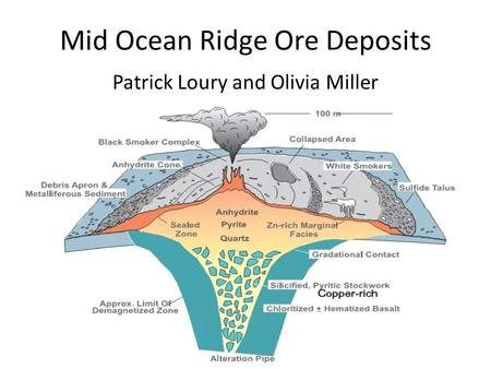 Mid Ocean Ridge Ore Deposits