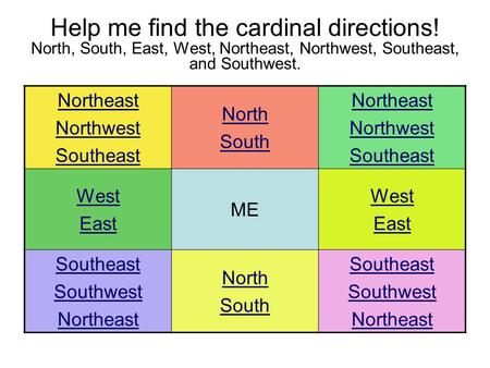 Help me find the cardinal directions! North, South, East, West, Northeast, Northwest, Southeast, and Southwest. Northeast Northwest Southeast North South.