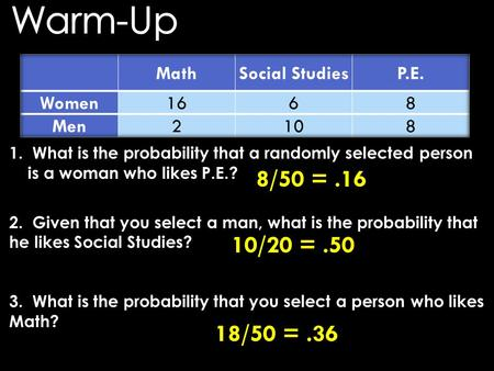 1. What is the probability that a randomly selected person is a woman who likes P.E.? 2. Given that you select a man, what is the probability that he likes.