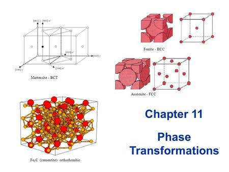 Chapter 11 Phase Transformations Fe 3 C (cementite)- orthorhombic Martensite - BCT Austenite - FCC Ferrite - BCC.