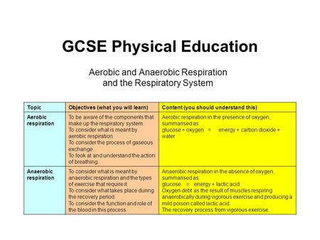 GCSE Physical Education Aerobic and Anaerobic Respiration and the Respiratory System TopicObjectives (what you will learn)Content (you should understand.