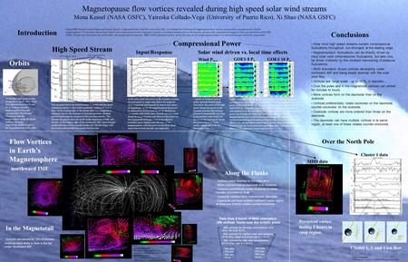 Magnetopause flow vortices revealed during high speed solar wind streams Mona Kessel (NASA GSFC), Yaireska Collado-Vega (University of Puerto Rico), Xi.