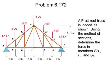 6 7 Analysis Of Trusses By The Method Of Sections Ppt