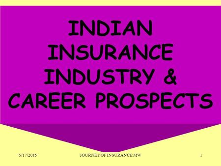 5/17/2015JOURNEY OF INSURANCE:MW1 INDIAN INSURANCE INDUSTRY & CAREER PROSPECTS.