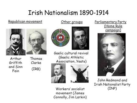 Irish Nationalism 1890-1914 Republican movement Parliamentary Party (Home Rule campaign) Arthur Griffith and Sinn Fein Thomas Clarke (IRB) Other groups.