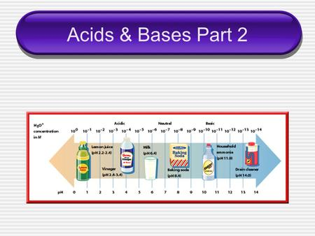 Acids & Bases Part 2. Strong Acids & Bases The strength of an acid or a base is based on the percent of units dissociated.