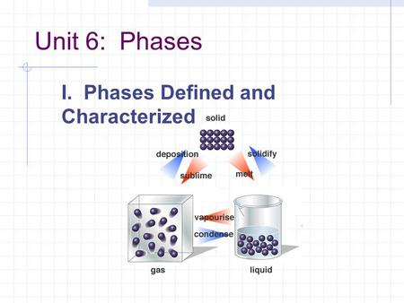 Unit 6: Phases I. Phases Defined and Characterized.