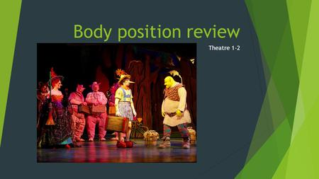 Body position review Theatre 1-2. Quick reminder!