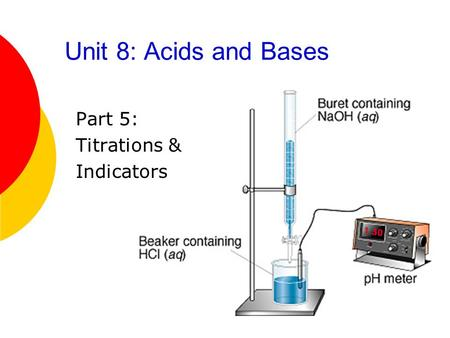 Unit 8: <strong>Acids</strong> and <strong>Bases</strong> Part 5: <strong>Titrations</strong> & <strong>Indicators</strong>.