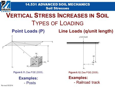 Revised 09/2014 14.531 ADVANCED SOIL MECHANICS Soil Stresses V ERTICAL S TRESS I NCREASES IN S OIL T YPES OF L OADING Point Loads (P) Figure 6.11. Das.