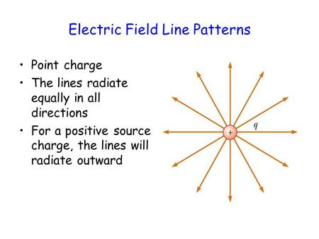 Electric Field Line Patterns Point charge The lines radiate equally in all directions For a positive source charge, the lines will radiate outward.
