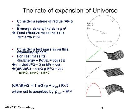 AS 4022 Cosmology 1 The rate of expansion of Universe Consider a sphere of radius r=R(t) χ, If energy density inside is ρ c 2  Total effective mass inside.