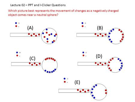 Lecture 02 – PPT and I-Clicker Questions Which picture best represents the movement of changes as a negatively charged object comes near a neutral sphere?